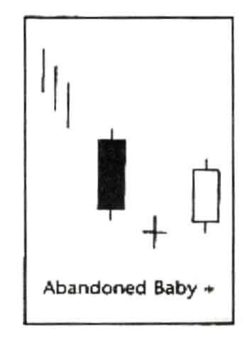 abandoned Baby+