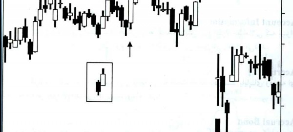 Above the stomach candlestick Pattern, الگوی بالای معده