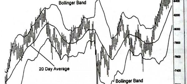 Billinger Bands, باندها یا نوارهای بولینگر