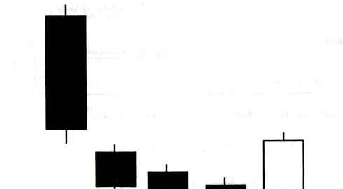 Breakaway Candlestick Pattern, Bullish, الگوی شمعی شکست یا فرار صعودی