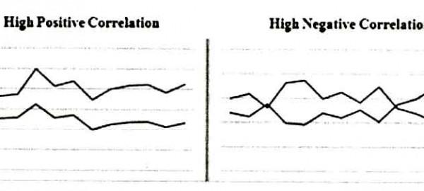 Correlation همبستگی