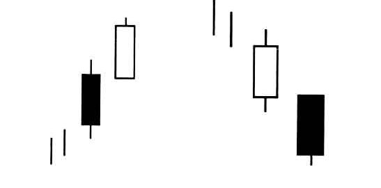 separating lines candlestick pattern الگوی خطوط تفکیکی