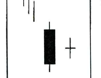 Harami Cross+